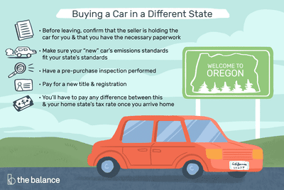 How To Buy A Car Out Of State >> Pros And Cons Of Leasing Vs Buying A Car