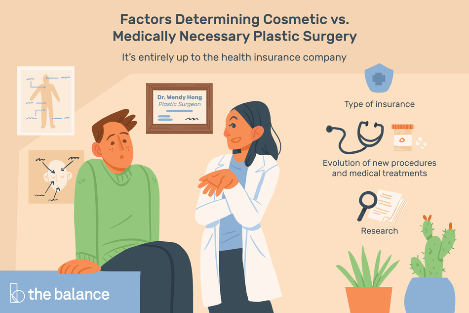 """Illustration shows a doctor talking to a patient who looks confused. Text reads: """"Factors determining cosmetic vs. medically necessary plastic surgery: it's entirely up to the health insurance company. type of insurance, evolution of new procedures and medical treatments; research"""""""