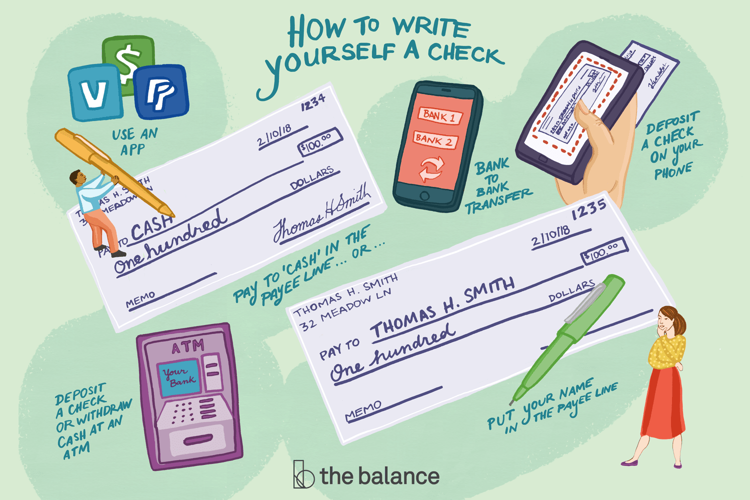 Write A Check To Yourself (Or Move Money Online