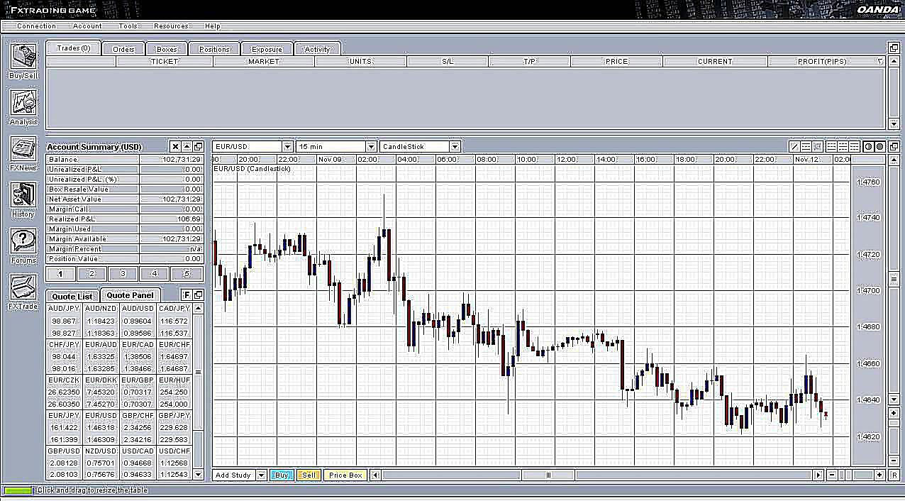 Forex trading under 18
