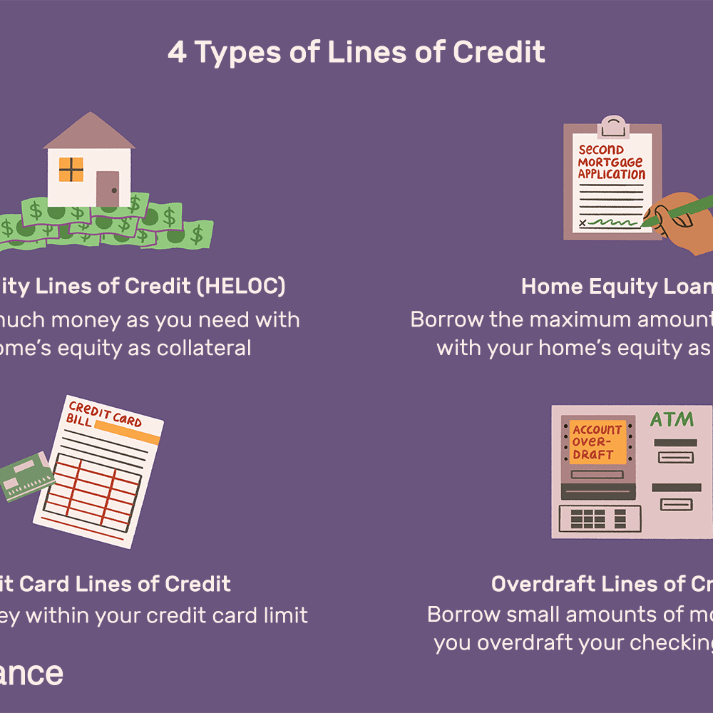How A Line Of Credit Works