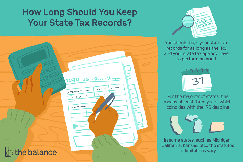 """This illustration describes how long should you keep your tax records including """"You should keep your state tax records for as long as the IRS and your state tax agency have to perform an audit,"""" """"For the majority of states, this means at least three years, which coincides with the IRS deadline,"""" and """"In some states, such as Michigan, California, Kansas, etc., the statutes of limitations vary."""""""