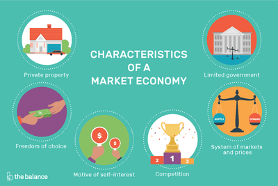 Market Economy: Definition, Pros, Cons, Examples