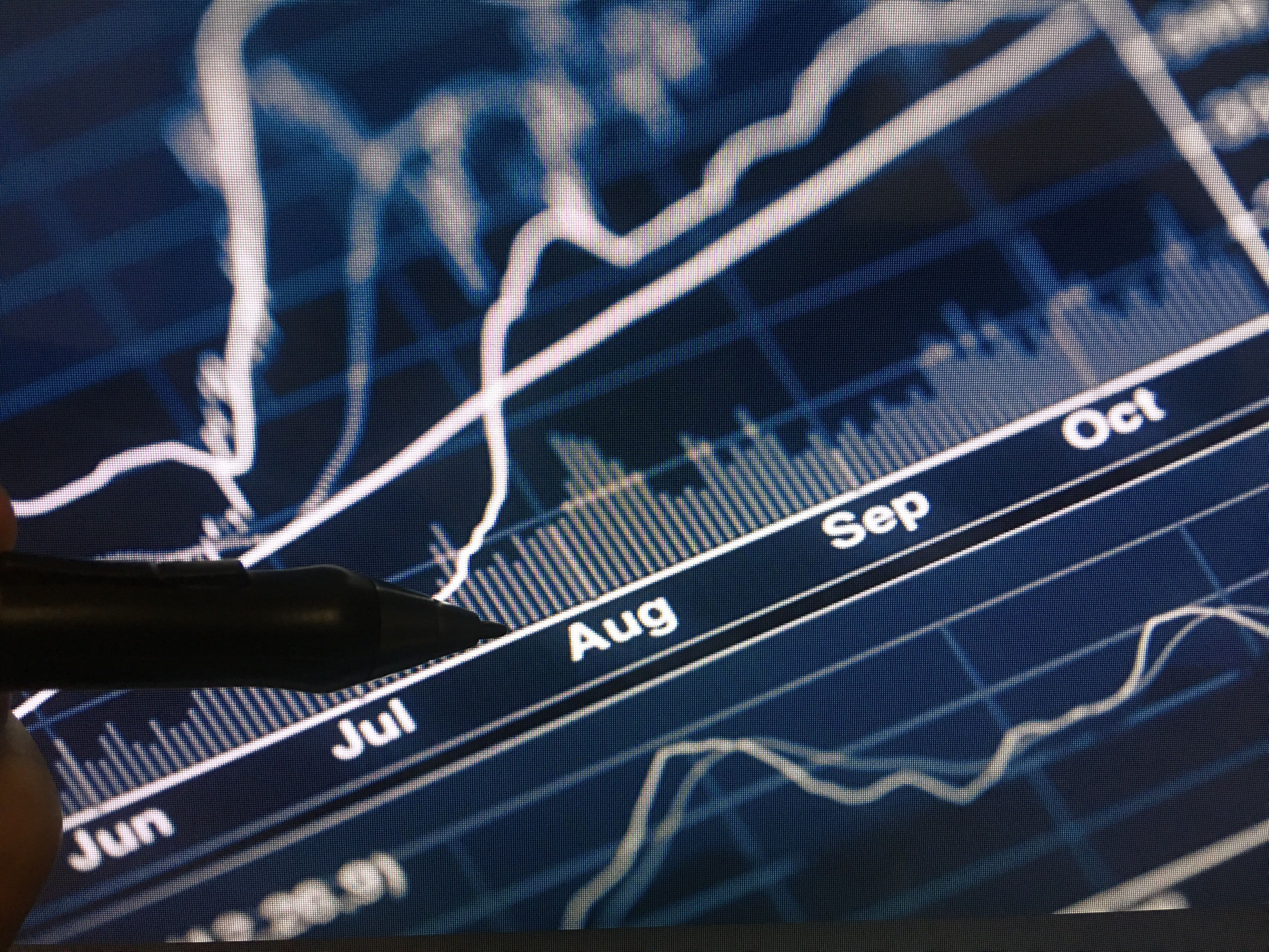 Minimum capital for forex trading