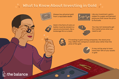 What to know about investing in gold. Always buy physical gold from a reputable dealer Like any investment, gold is subject to supply and demand pressures that cause the price to fluctuate Gold in the form of coins or bullion must be stored in a secure environment, like a brokerage firm or a bank You may not necessarily get the market price when you need to sell If investing in gold mining companies, the stock price may reflect the company's overall value rather than the price of the gold You should not have more than 10% of your assets in gold