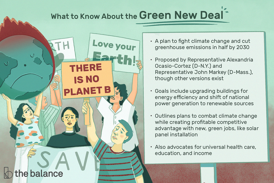 What to know about the Green New Deal: A plan to fight climate change and cut greenhouse emissions in half by 2030 Proposed by Representative Alexandria Ocasio-Cortez (D-N.Y.) and Representative John Markey (D-Mass.), though other versions exist Goals include upgrading buildings for energy efficiency and shift of national power generation to renewable sources Outlines plans to combat climate change while creating profitable competitive advantage with new, green jobs, like solar panel installation Also advocates for universal health care, education, and income