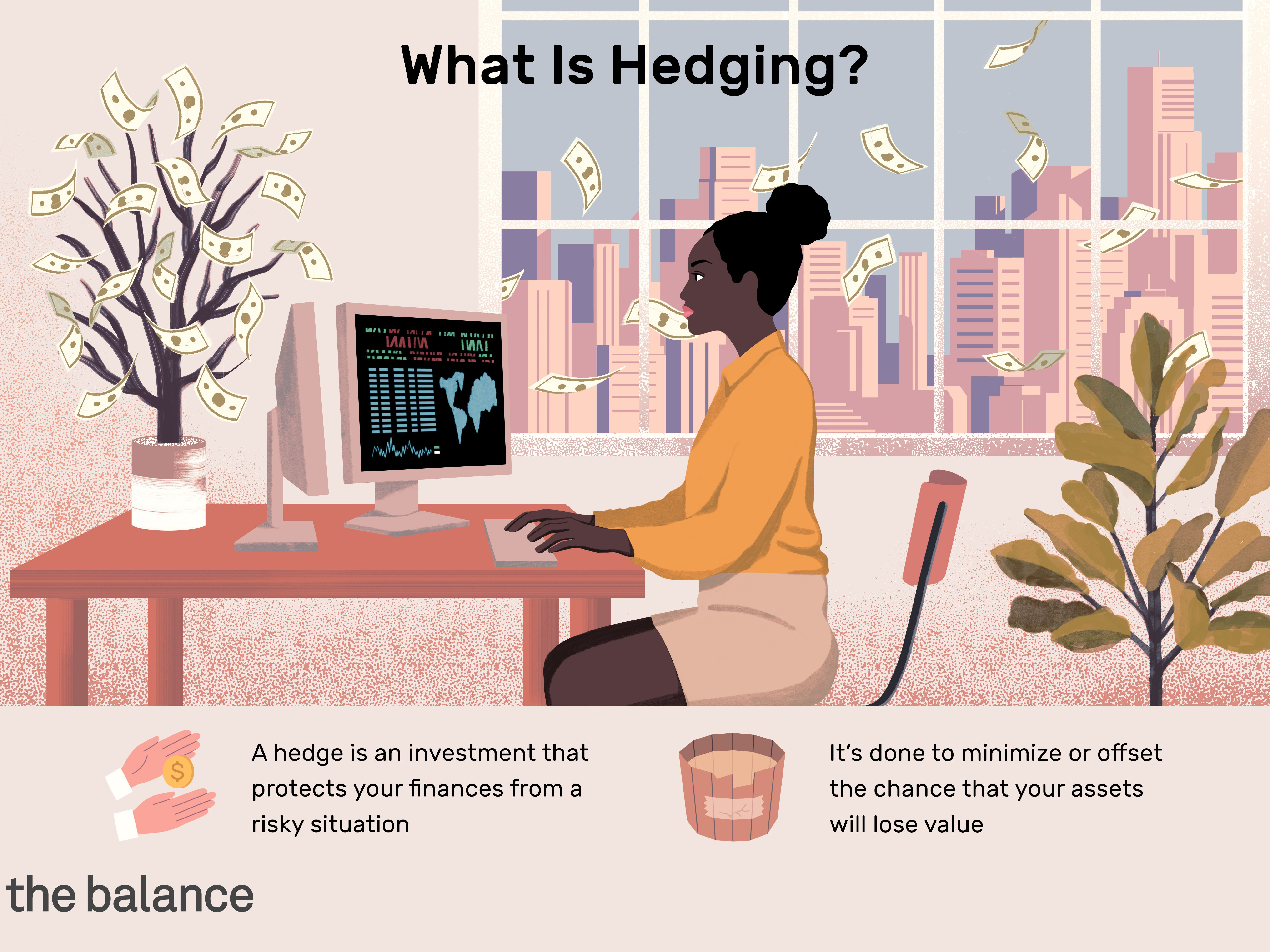 Hedging: Definition, Strategies, Examples