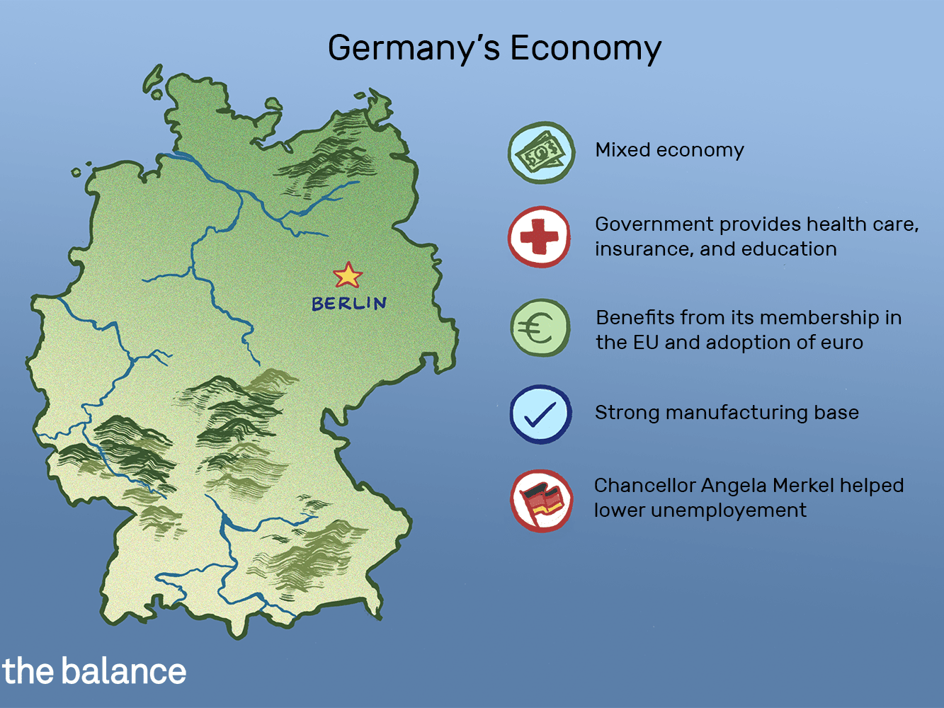Germany Gdp And Economic Facts