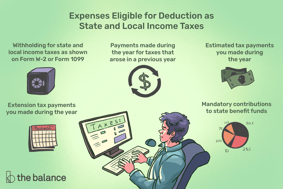Expenses Eligible for Deduction as State and Local Income Taxes. Withholding for state and local income taxes as shown on Form W-2 or Form 1099. Extension tax payments you made during the year. Payments made during the year for taxes that arose in a previous year. Estimated tax payments you made during the year. Mandatory contributions to state benefit funds.