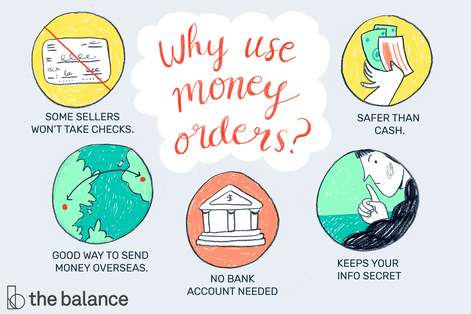 How Money Orders Work: Tips for Payments on